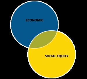 VCCA-EconomicEquity